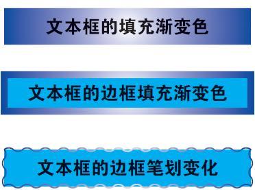 indesign文字边框处理效果